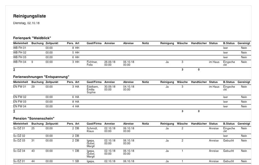 Von Beherbergungsstatistik über Reinigungsplan zu Checkin-Listen und ...